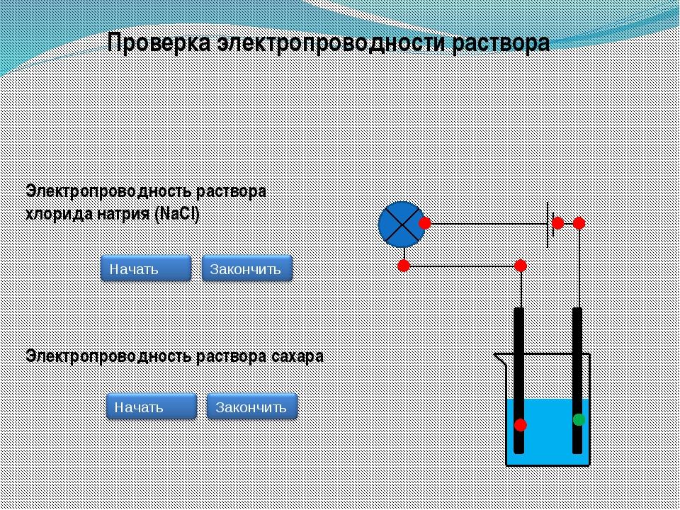 ЭЛЕКТРОЛИТЫ НЕЭЛЕКТРОЛИТЫ вещества с ковалентной полярной связью вещества с...