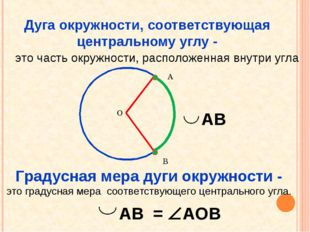 Дуга окружности, соответствующая центральному углу - это часть окружности, ра
