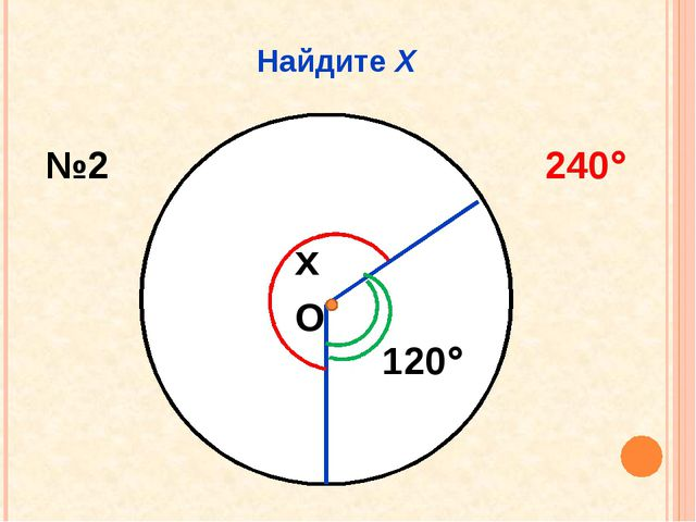 Найдите Х x 120 №2 240 О