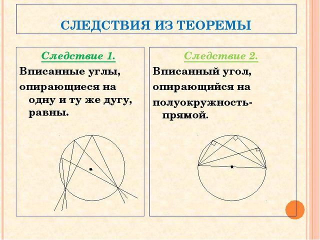 СЛЕДСТВИЯ ИЗ ТЕОРЕМЫ Следствие 1. Вписанные углы, опирающиеся на одну и ту ж...