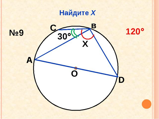 Найдите Х О 30 Х А С в D №9 120