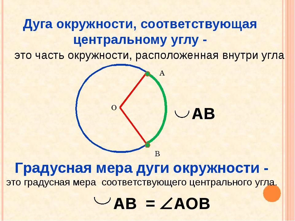 Дуга окружности, соответствующая центральному углу - это часть окружности, ра...