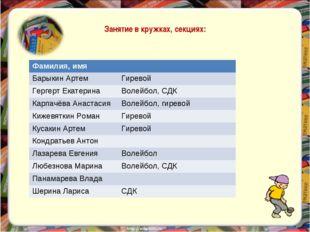Занятие в кружках, секциях: Фамилия, имя Барыкин АртемГиревой  Гергерт Ек