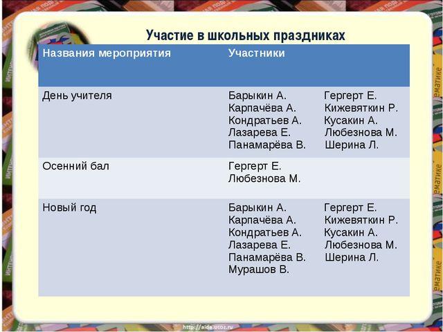 Участие в школьных праздниках Названия мероприятияУчастники День учителяБар...