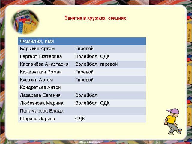 Занятие в кружках, секциях: Фамилия, имя Барыкин АртемГиревой  Гергерт Ек...