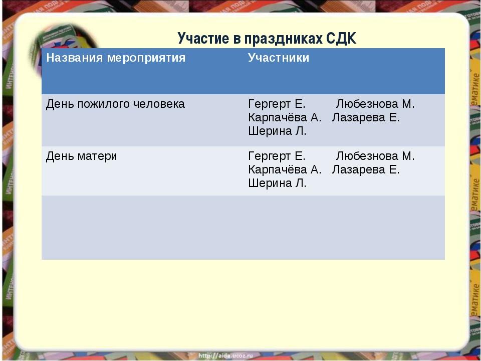 Участие в праздниках СДК Названия мероприятияУчастники День пожилого человек...