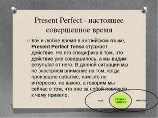 Present Perfect - настоящее совершенное время Как и любое время в английском