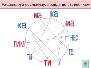 Математика-гимнастика ума. Расшифруй пословицу, пройдя по стрелочкам