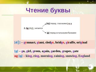Чтение буквы Gg [dʒ]–gymnast,giant, sledge, bridge,giraffe, original [g]–go,