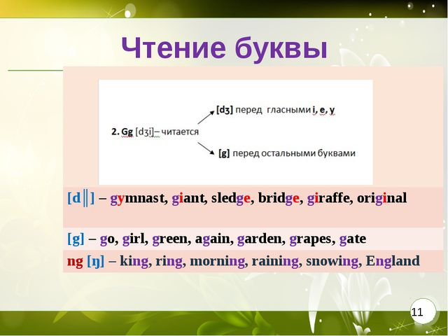 Чтение буквы Gg [dʒ]–gymnast,giant, sledge, bridge,giraffe, original [g]–go,...