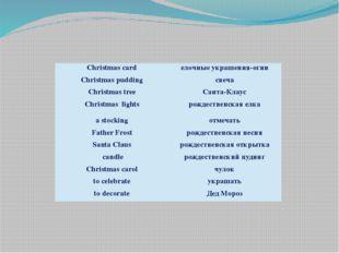Christmas card елочные украшения-огни Christmas pudding свеча Christmas tree