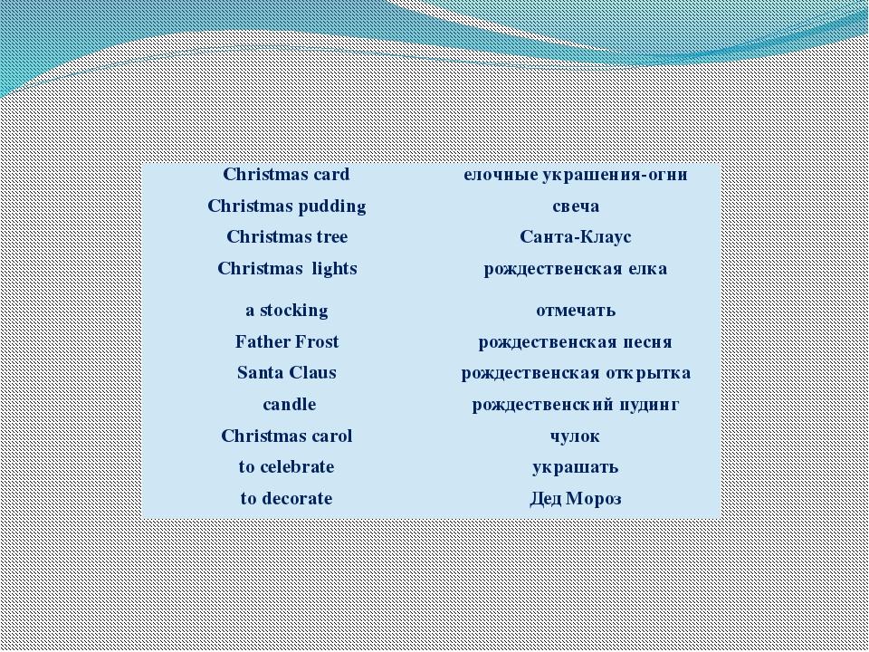 Christmas card елочные украшения-огни Christmas pudding свеча Christmas tree...