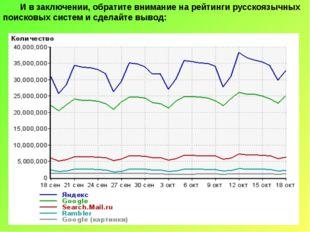 И в заключении, обратите внимание на рейтинги русскоязычных поисковых систем