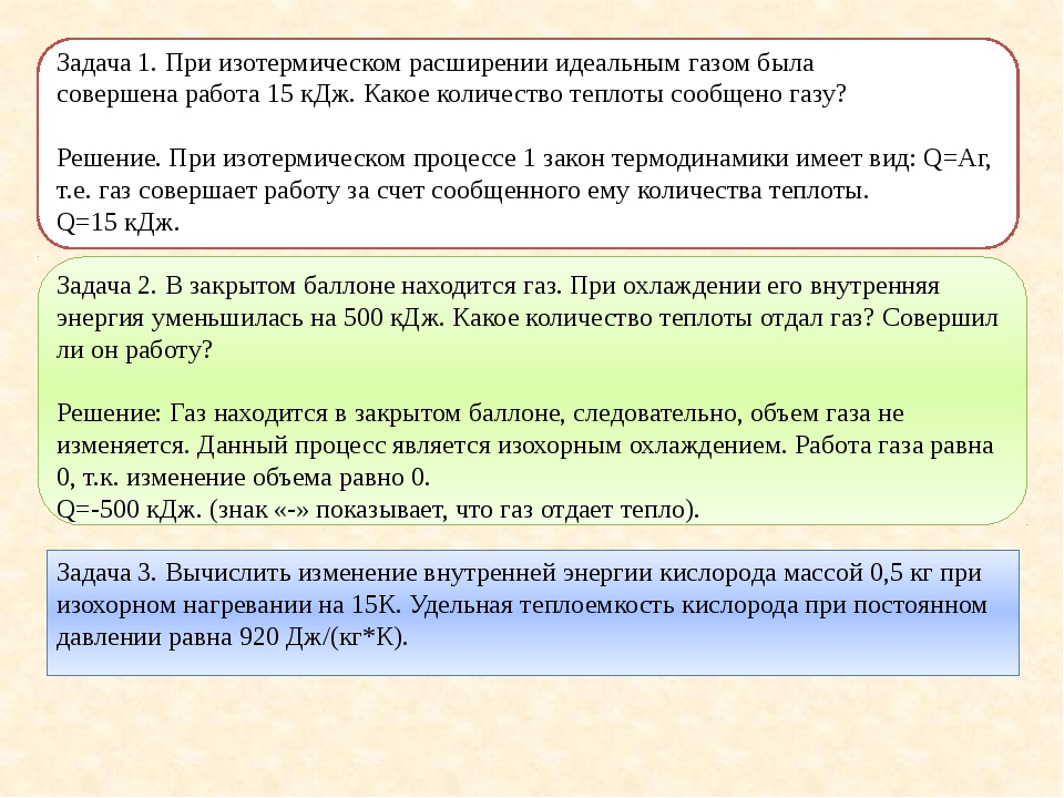 Задача 1. При изотермическом расширении идеальным газом была совершена работ...