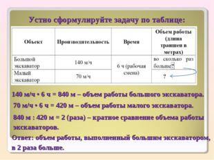 Устно сформулируйте задачу по таблице: 140 м/ч • 6 ч = 840 м – объем работы б