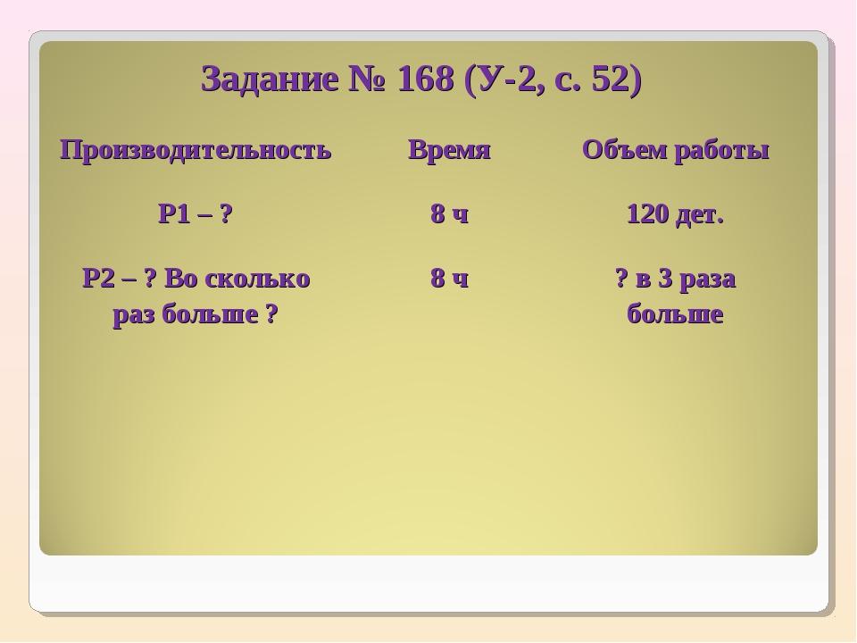 Задание № 168 (У-2, с. 52) ПроизводительностьВремяОбъем работы Р1 – ?8 ч1...