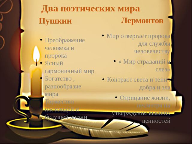 Два поэтических мира Пушкин Преображение человека и пророка Ясный гармоничный...
