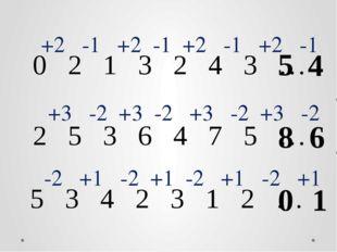 5 3 4 2 3 1 2 … -2 +1 -2 +1 -2 +1 -2 +1 0 1 0 2 1 3 2 4 3 … 2 5 3 6 4 7 5 … +