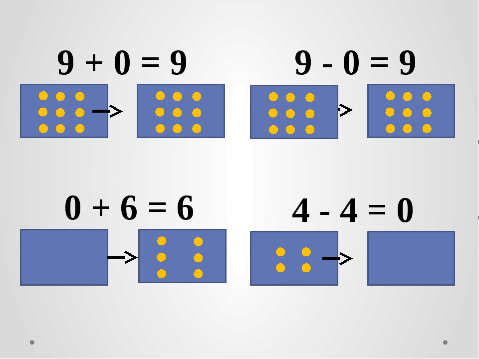 0 + 6 = 6 4 - 4 = 0 9 + 0 = 9 9 - 0 = 9