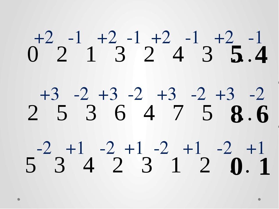 5 3 4 2 3 1 2 … -2 +1 -2 +1 -2 +1 -2 +1 0 1 0 2 1 3 2 4 3 … 2 5 3 6 4 7 5 … +...