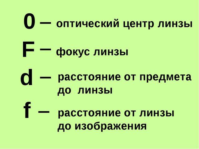 F d f фокус линзы расстояние от предмета до линзы расстояние от линзы до изоб...