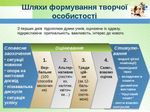 www.themegallery.com Шляхи формування творчої особистості З перших днів підхо