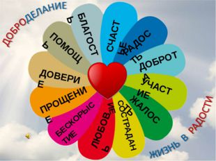 БЛАГОСТЬ СОСТРАДАНИЕ ЖАЛОСТЬ ЛЮБОВЬ ПРОЩЕНИЕ ПОМОЩЬ РАДОСТЬ ДОВЕРИЕ БЕСКОРЫСТ