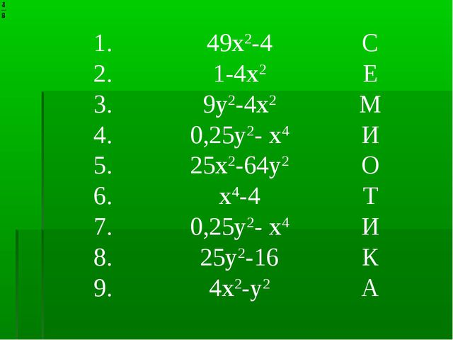 1.49х2-4С 2.1-4х2Е 3.9у2-4х2М 4.0,25у2- х4И 5.25х2-64у2О 6.х4-4Т...