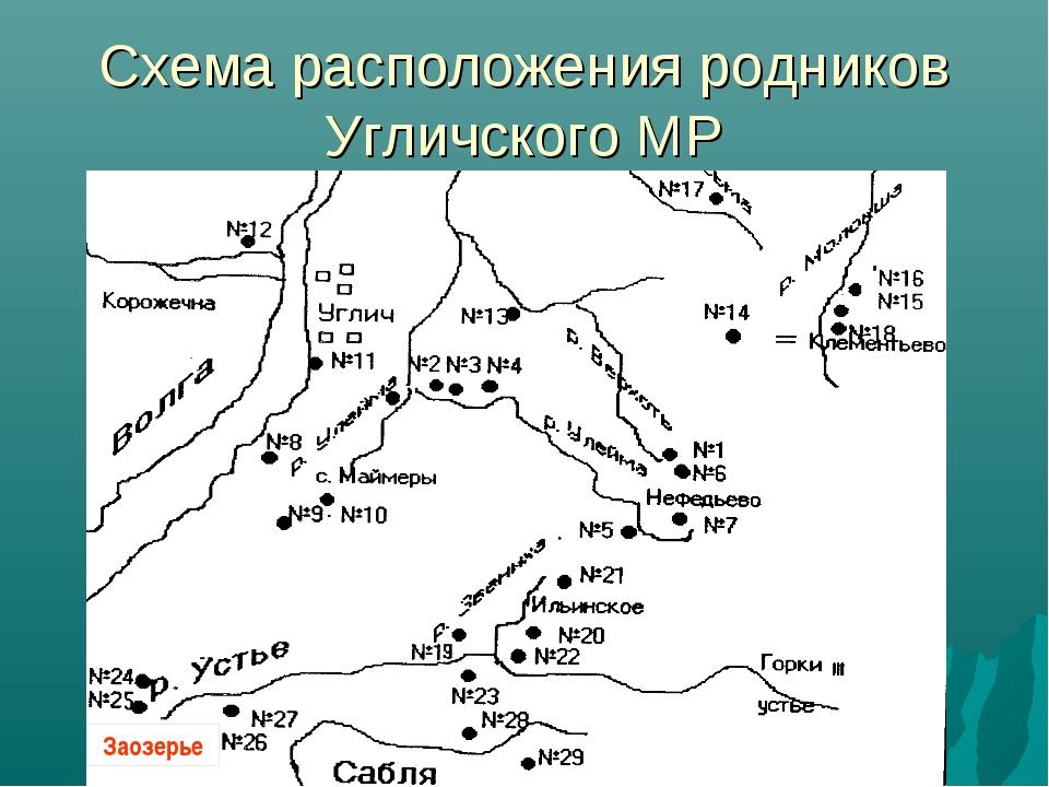 Схема расположения родников Угличского МР Заозерье