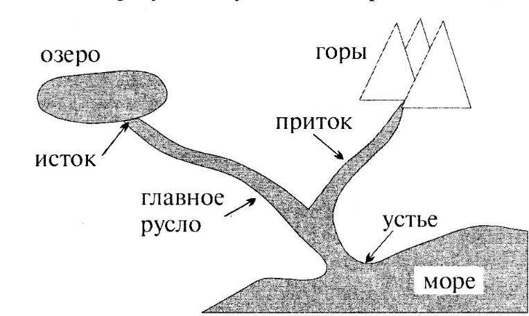 http://globuss24.ru/userfiles/image/doc/hello_html_m2f18571c.jpg