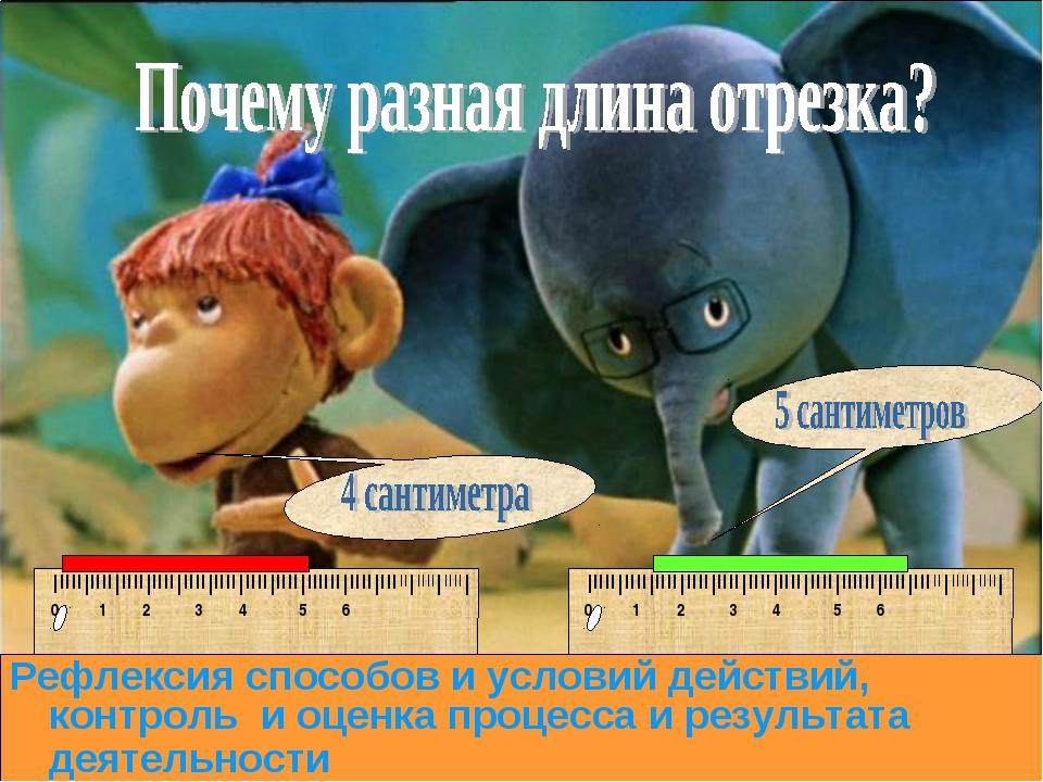 Рефлексия способов и условий действий, контроль и оценка процесса и результат...