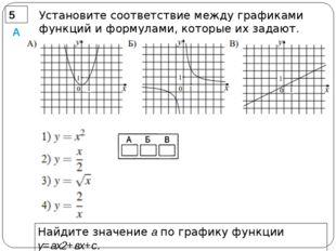 5 А Установите соответствие между графиками функций и формулами, которые их
