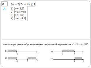 8 А На каком рисунке изображено множество решений неравенства