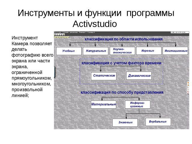Инструменты и функции программы Activstudio Инструмент Камера позволяет делат...