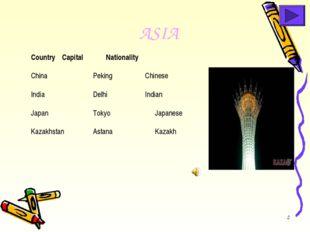 * ASIA CountryCapital Nationality ChinaPeking Chinese IndiaDelhi