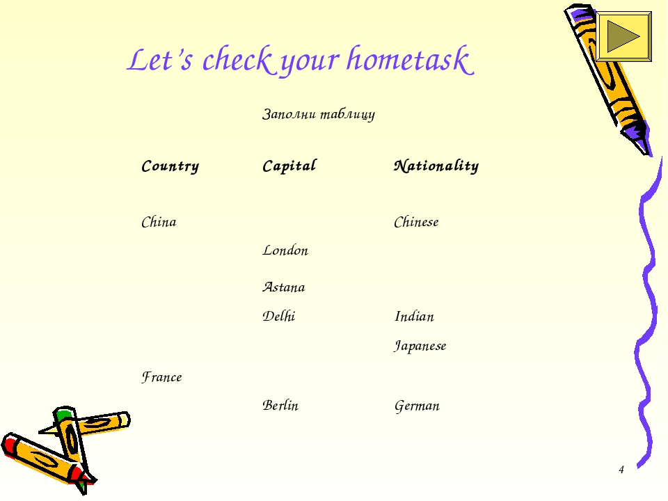 * Let's check your hometask Заполни таблицу Country CapitalNationality Chi...