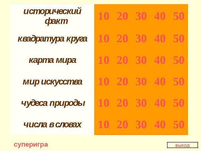 выход суперигра исторический факт1020304050 квадратура круга10203040...