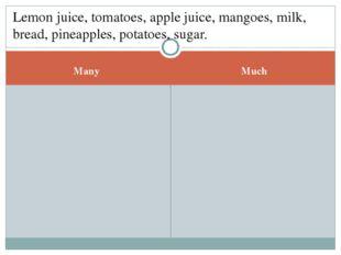 Many Much Lemon juice, tomatoes, apple juice, mangoes, milk, bread, pineapple