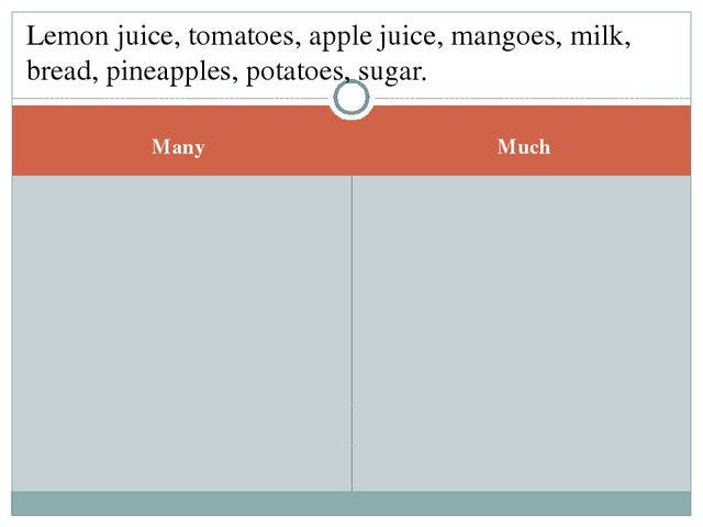 Many Much Lemon juice, tomatoes, apple juice, mangoes, milk, bread, pineapple...