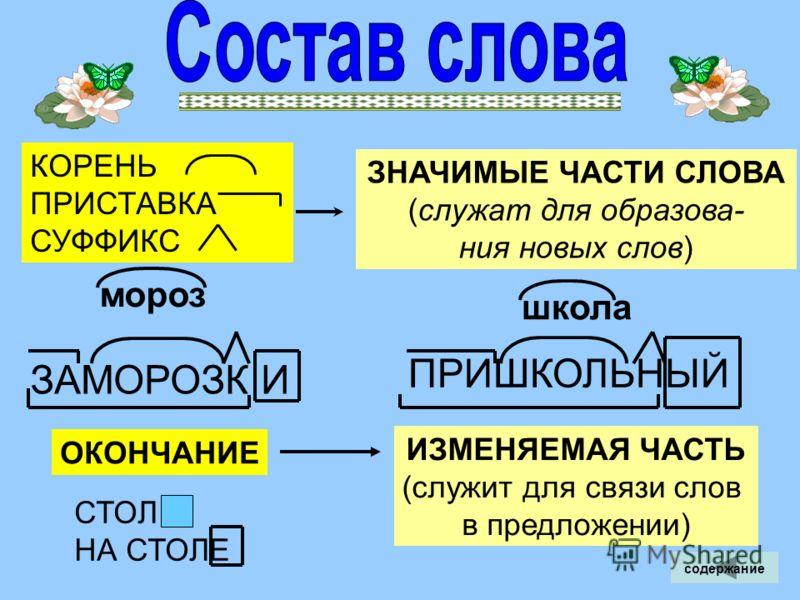 http://images.myshared.ru/202087/slide_6.jpg