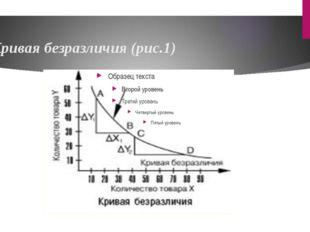 Кривая безразличия (рис.1)