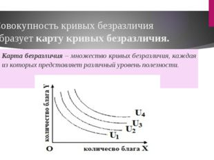 Совокупность кривых безразличия образует карту кривых безразличия. Карта безр