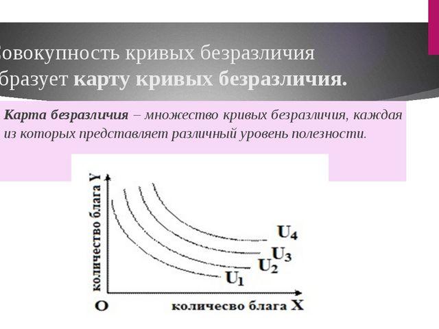 Совокупность кривых безразличия образует карту кривых безразличия. Карта безр...