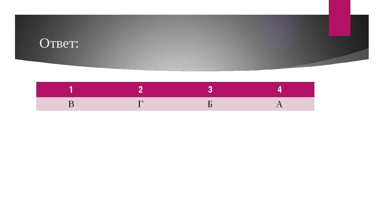 Ответ: 1 2 3 4 В Г Б А