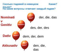 Сколько падежей в немецком языке? Nominativ Genitiv Dativ Akkusativ wen? was?