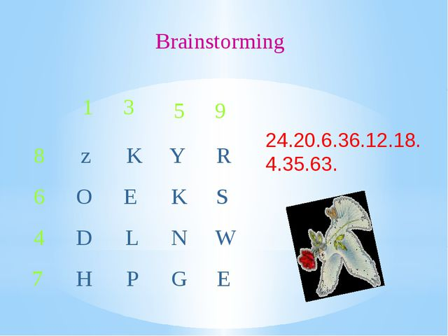 Brainstorming 1 3 5 9 8 6 4 7 z K Y R O E K S D L N W H P G E 24.20.6.36.12.1...