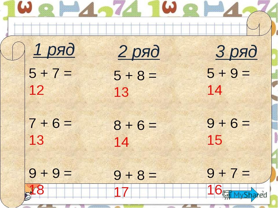 1 ряд 5 + 7 = 12 7 + 6 = 13 9 + 9 = 18 9 – 7 = 2 2 ряд 3 ряд 5 + 8 = 13 8 +...