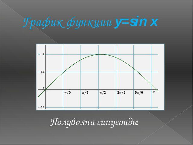 График функции y=sin x Полуволна синусоиды