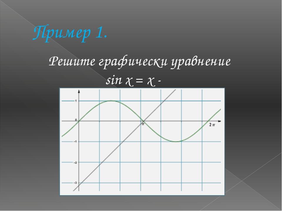Пример 1. Решите графически уравнение sin x = x - π
