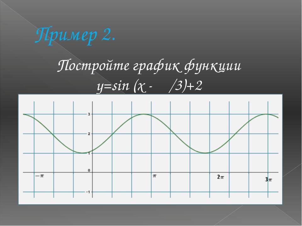 Пример 2. Постройте график функции y=sin (x - π /3)+2